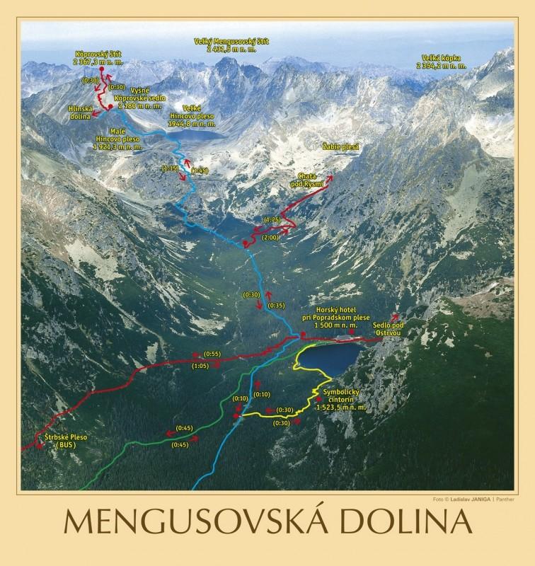 mengusovska-dolina