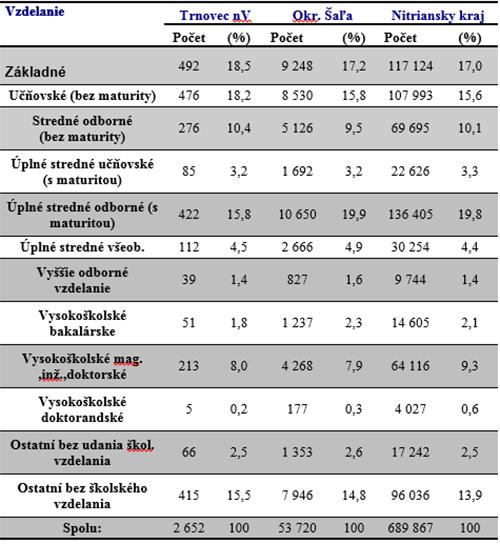 table_skolstvo